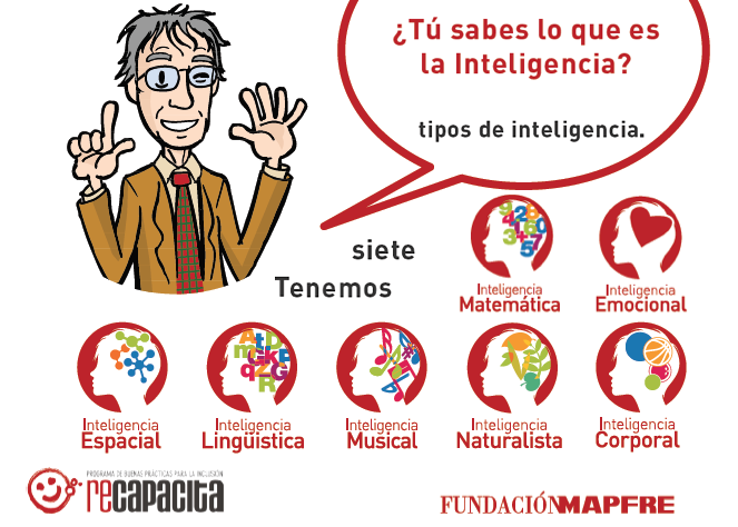 inteligencia-multiple